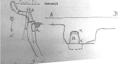 Deník Josefa Szombathyho – rok 1880 část I.